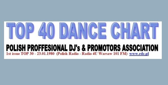 Top 40 Dance Chart Ryan Riback
