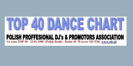 Top 40 Dance Chart Gary Caos Jamala
