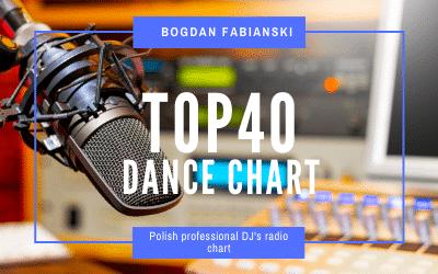 top 40 dance chart ming eric prydz